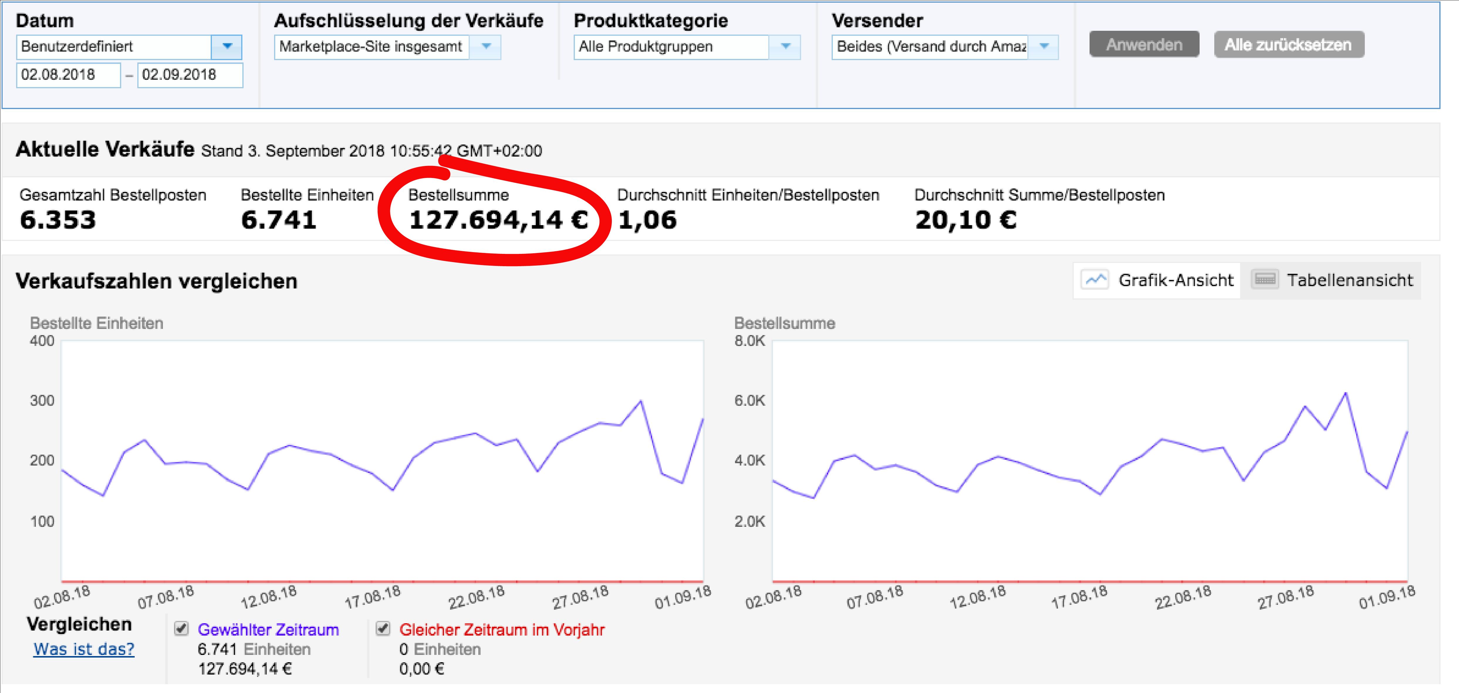 fd36e477338464 FBA Seller Secrets - Die neusten Amazon FBA - Erfolgsrezepte für ...